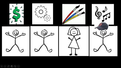 4 Innovators