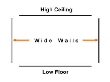 floor-ceiling